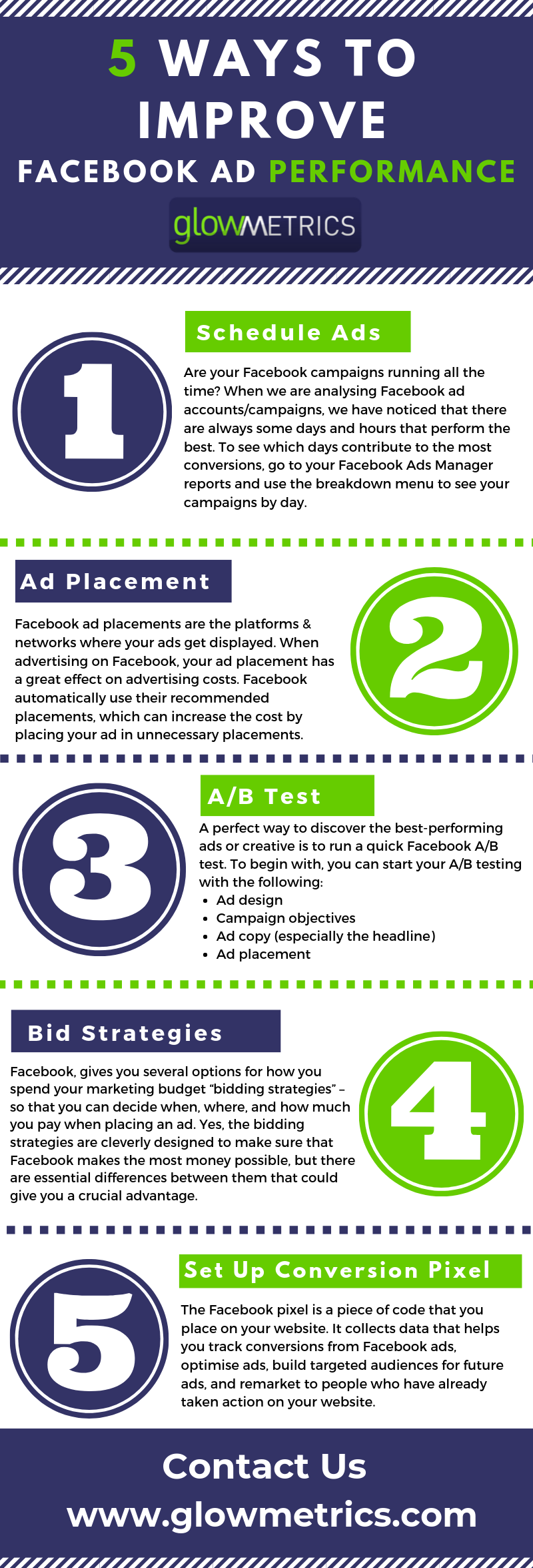 facebook_ad_performace_glowmetrics