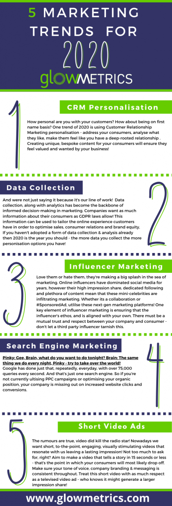 5_Marketing_Trends_for_2020_by_GlowMetrics_infographic