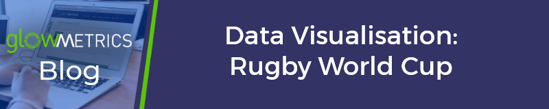 Data Visualisation: Rugby World Cup Statistics