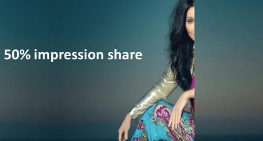 50% Impression Share