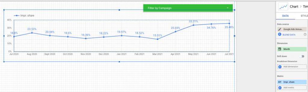 Impression Share In Data Studio