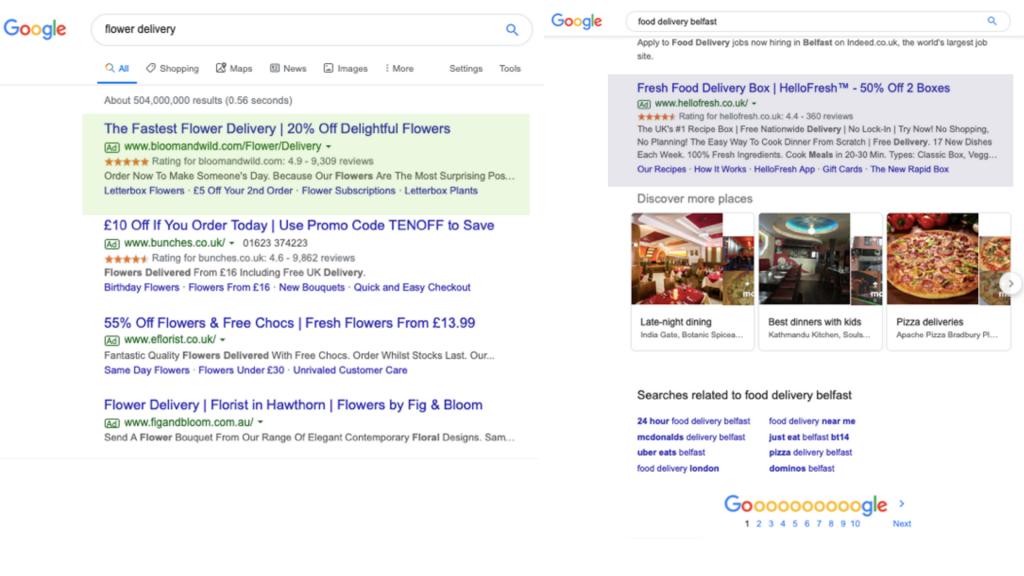 Average Position Google Ads