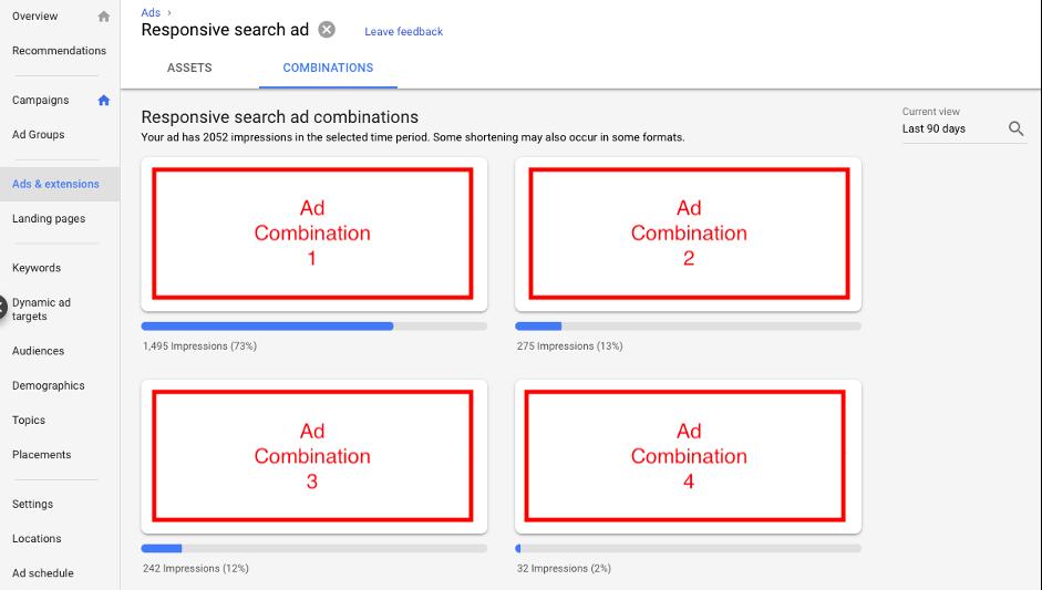 RSA ad combinations