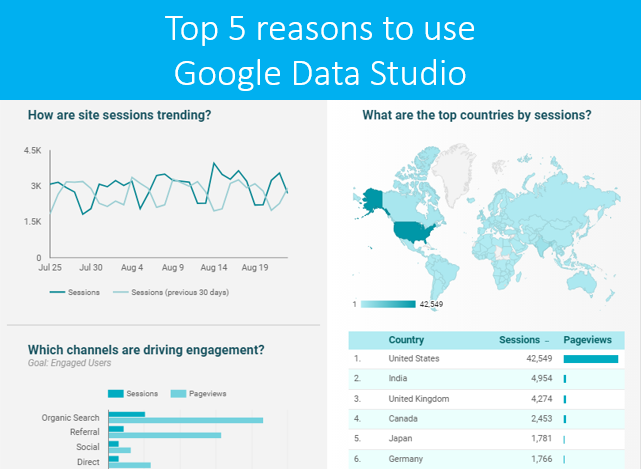 Google Data Studio – Top 5 Reasons To Use It